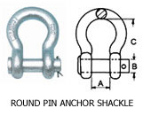 round pin anchor shackle